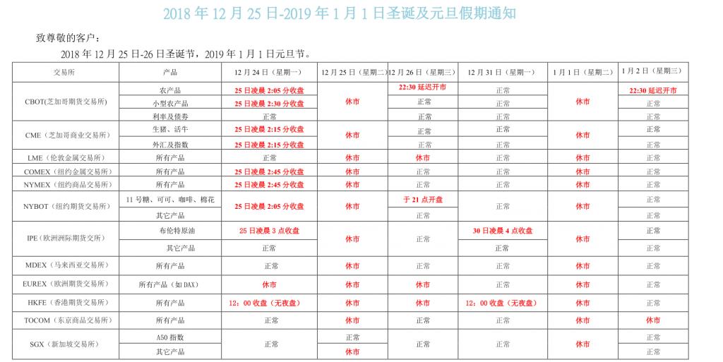 逸富国际2018年12月-2019年1月份交易假期通知